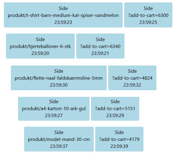 Projektstyring og tidsregistrering